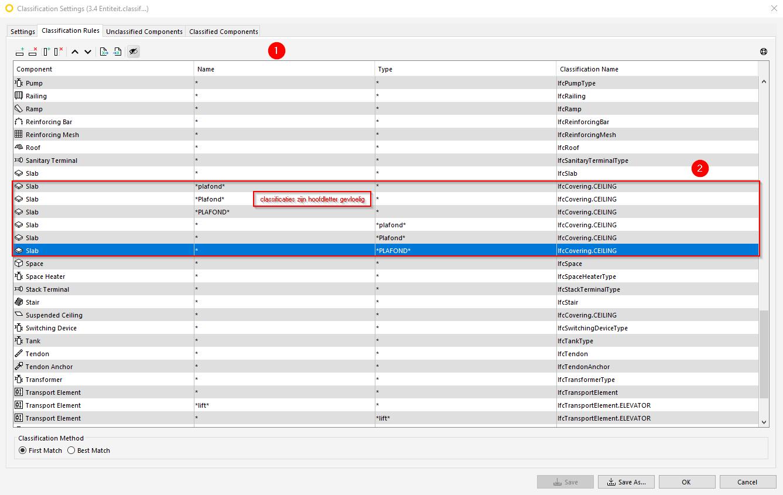 classificatie_plafond_classificatie aanpassingen